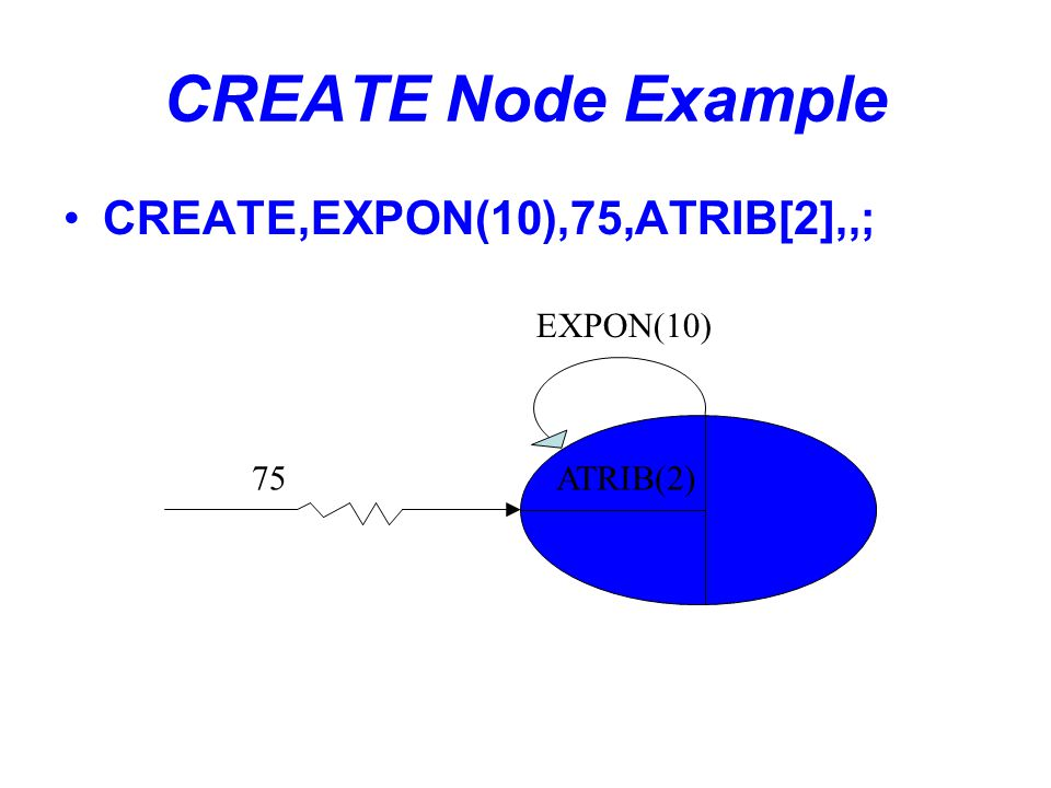 CREATE Node Example CREATE,EXPON(10),75,ATRIB[2],,; EXPON(10) 75
